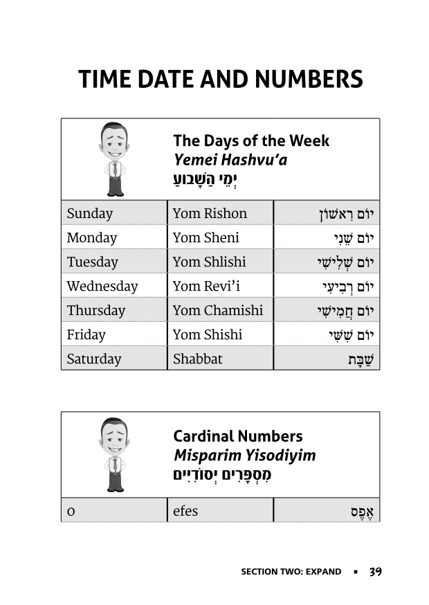 Learn hebrew words and phrases