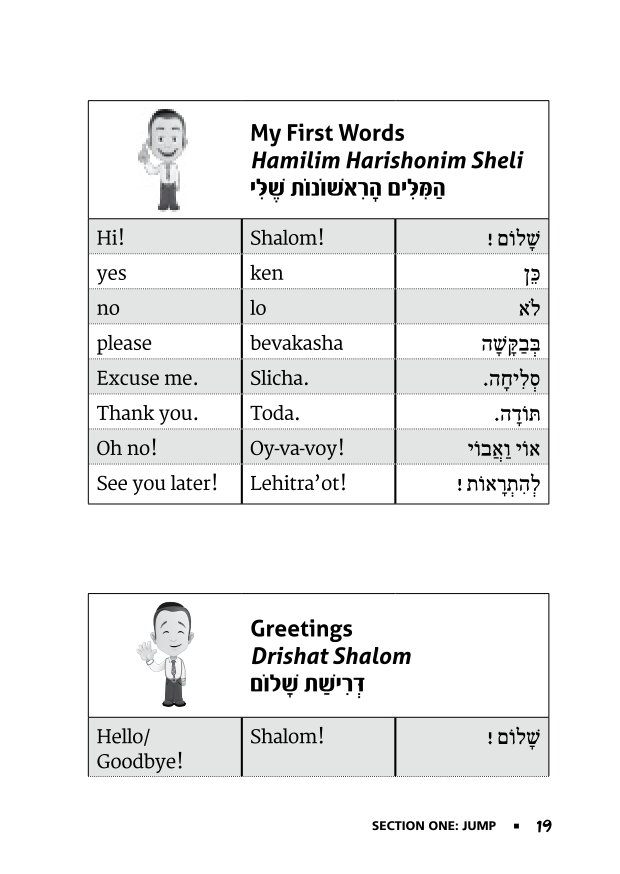 Learn hebrew with the easy shmeezy guide to hebrew ebook the book is complete with slang jokes riddles proverbs and israeli songs youll love learning these common israeli jokes and of course we teach you m4hsunfo